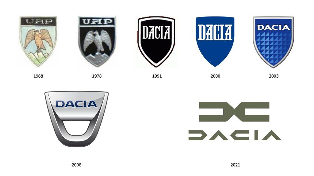 Logos Dacia Historico