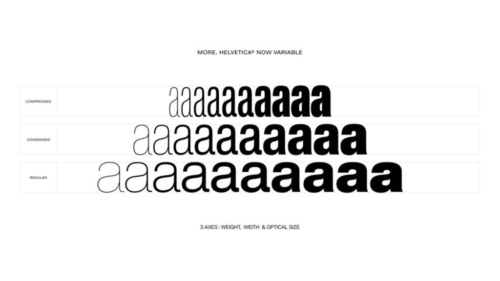 Compressed, Condensed, Regular Helvetica Now Variable